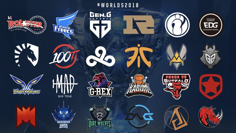 The 24 teams headed to the Worlds have been drawn and separated into their respective groups Sunday morning. The 24 teams headed to the Worlds have been drawn and separated into their respective groups Sunday morning (Image courtesy of Riot Games)