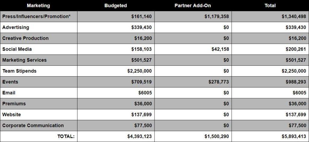 H1Z1 pro league controversy budget