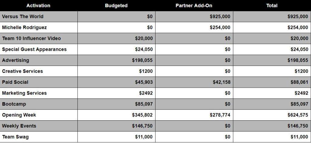 H1Z1 pro league controversy team budgets