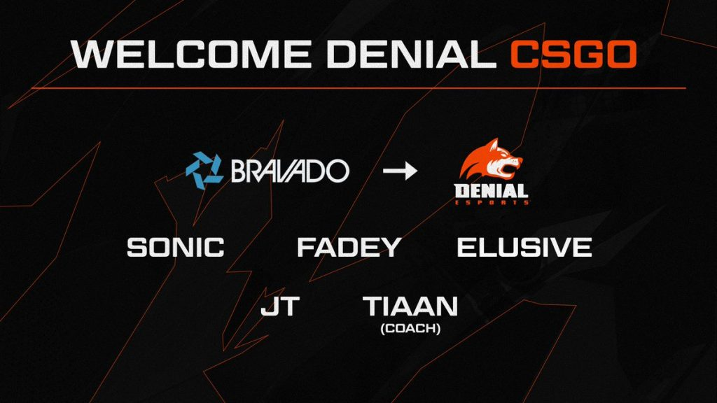 Denial Esports has acquired four-fifths of Bravado Gaming's CS:GO team, marking a return to CS:GO for Denial after leaving the esport in September 2017.
