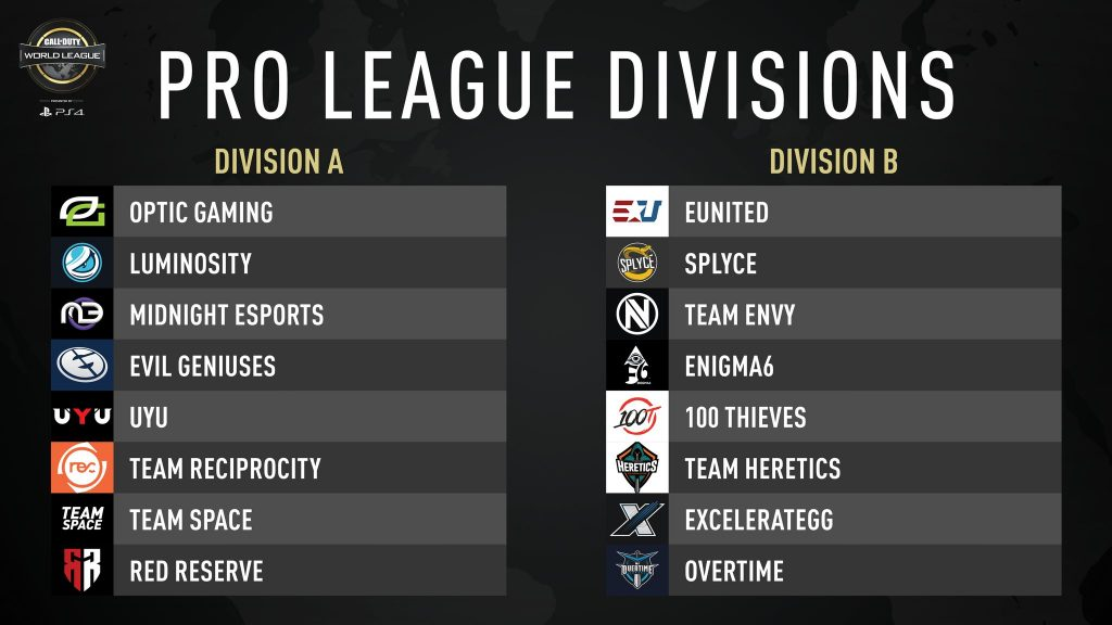 Excelerate Gaming, Team Space, Red Reserve and Overtime eSport were the four final teams to qualify today for the 2019 CWL Global Pro League.