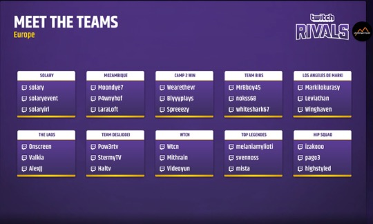 The European teams for the second week of the Twitch Rivals Apex Legends challenge.