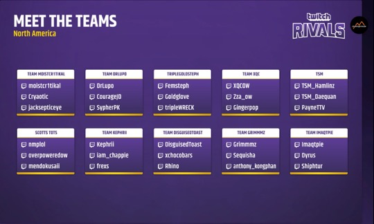 The new North America teams for the second week of the Twitch Rivals Apex Legends challenge.