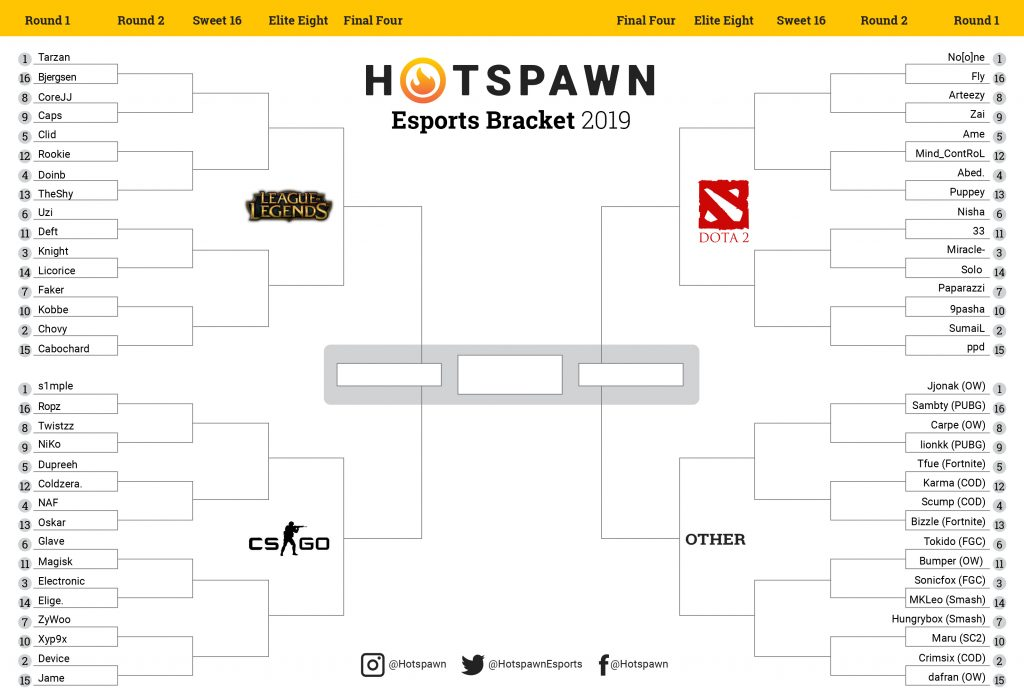 Who will you vote for in our first Hotspawn March Madness Esports Bracket?