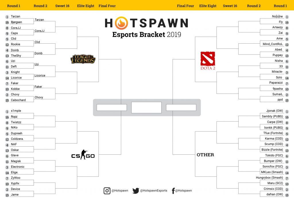 Hotspawn esports bracket 2019