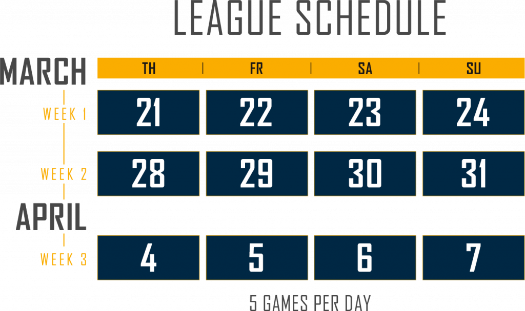The schedule for Phase One of the PEL.