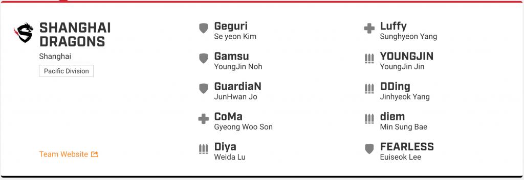 The Shanghai Dragons' season two roster