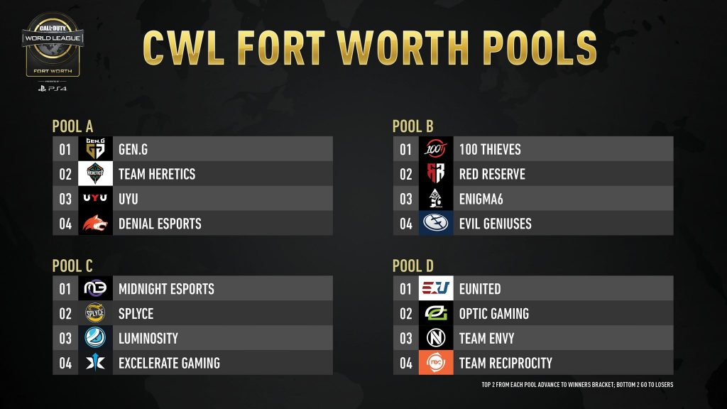The teams for CWL Forth Worth have been divided based on their current standings with Divisions A and B have been mixed together.