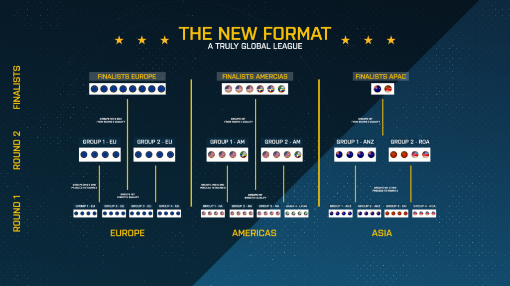 ESL Pro League Season 9 begins on April 12, with a brand-new format. (Image via ESL)