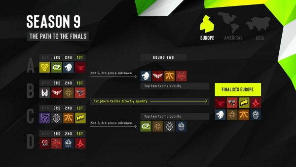 The new format for the Europe Division of ESL Pro League Season 9. (Image courtesy of ESL)