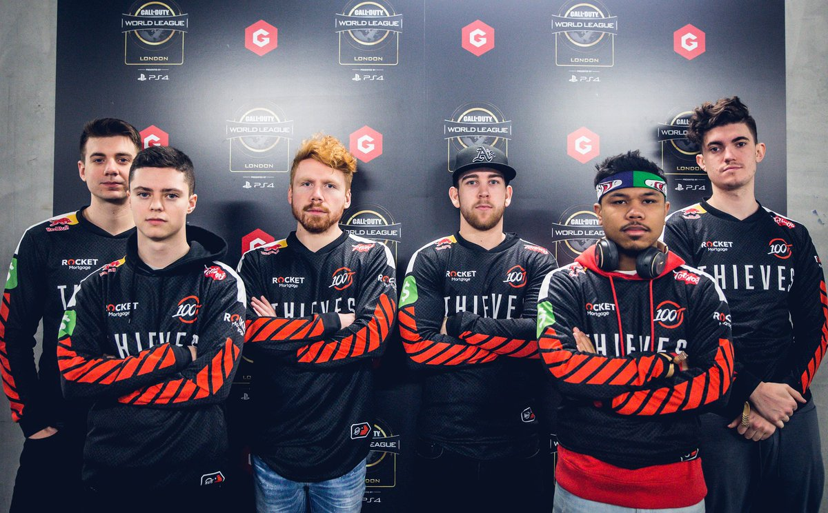 100 Thieves on Championship Sunday