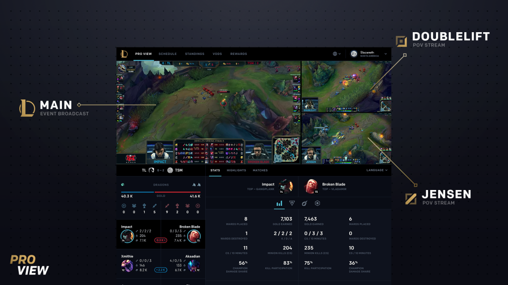 Riot Games' new pay-to Pro View service will be available for the Summer Split. (Image courtesy of Riot Games)