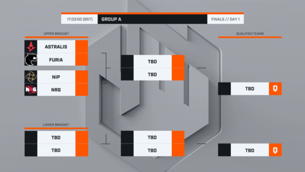 Group A in the ECS Season 7 final. (Image courtesy of FACEIT)