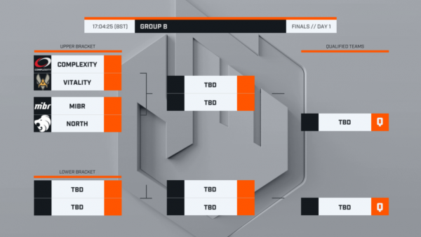 The bracket for Group B at the ECS Final. (Image via FACEIT)