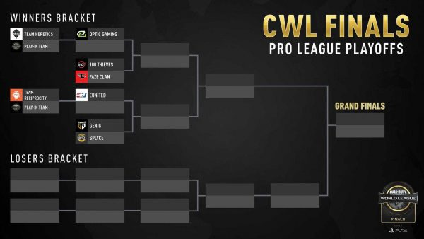 The CWL Finals Pro League Playoffs bracket. Image via CWL.