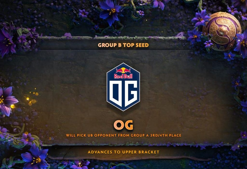 The TI9 standings for the group stage are nearly set; OG are the only team in Group B guaranteed a top spot, so far. (Image via @wykrhym / Twitter)