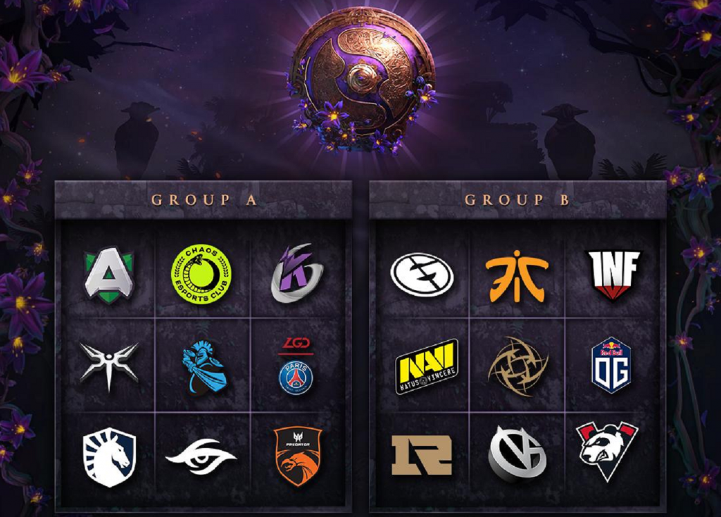 The International 2019 groups have been released, along with a full schedule for the group stage. (Image via @wykrhm / Twitter)