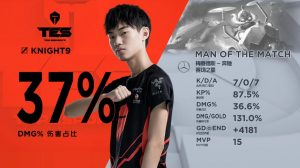 LPL Summer 2019 Week 10: Knight Cements MVP Case