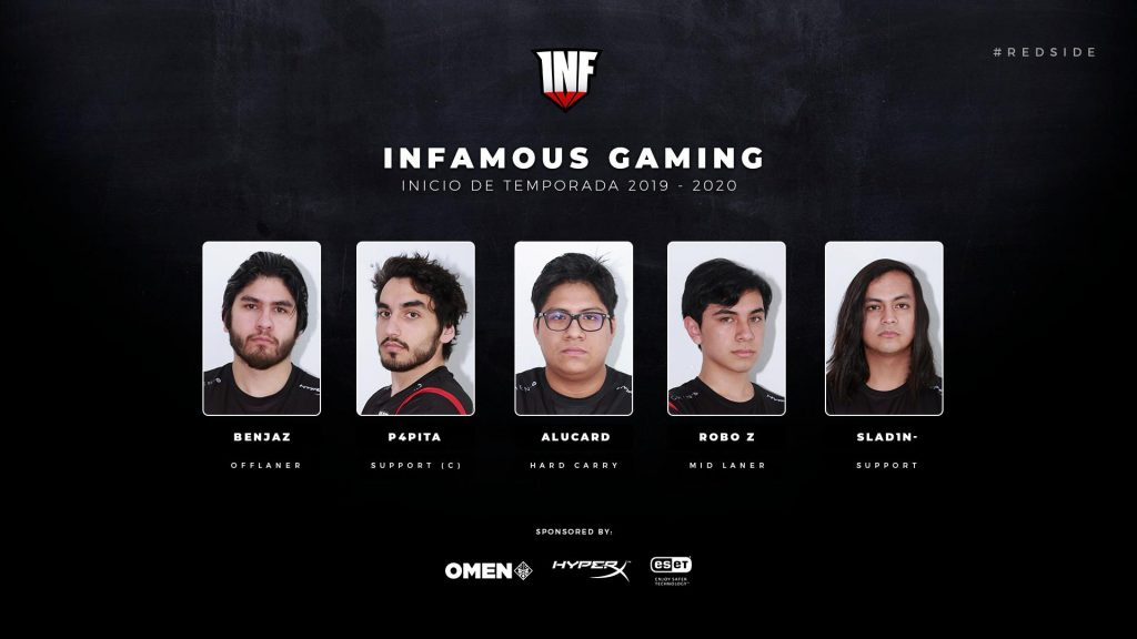 Infamous Dota 2 Roster