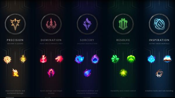 League of Legends introduces keystone runes