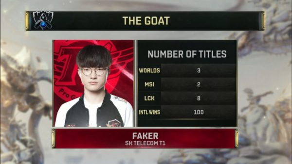 Faker The GOAT Stats
