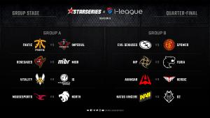 StarSeries & i-League CS:GO Season 8 Viewing Guide