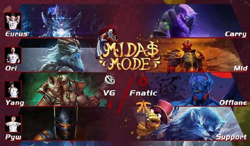 Kết quả hình ảnh cho midas mode 2 fnc vs vici