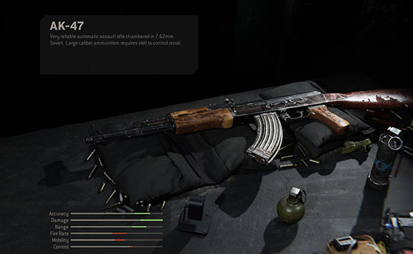 The AK-47 is, once again, a highly popular AR in CoD (Image via GFinity)