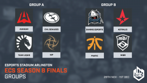 AVANGAR and Sharks Esports Team enter the Finals at No.1 seeds in their groups (Image via ECS)