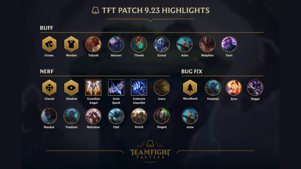 Patch 9.23 will bring plenty of changes to Teamfight Tactics, including a hard reset on rank (Image via TFT/Twitter)