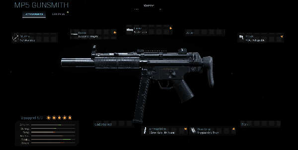 The MP5 is simple and easy to use, making it a great gun in Modern Warfare (Image via Dextero)