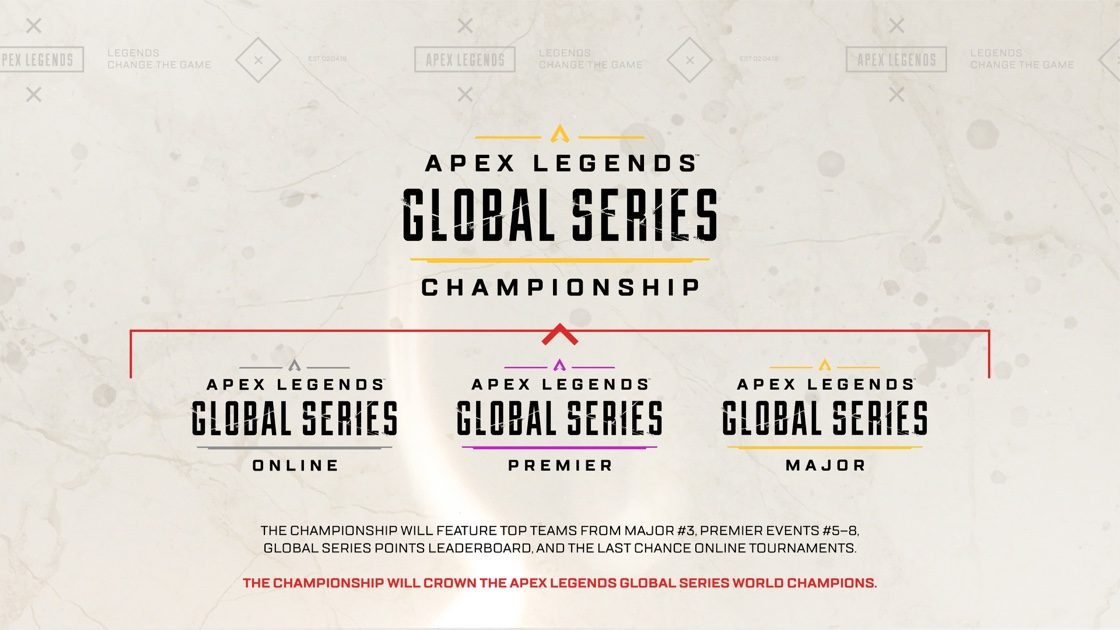 Players can qualify for the Global Series Championship either online or at LAN events (Image via Respawn)