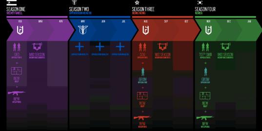The roadmap for Rainbow Six Siege Year 2.