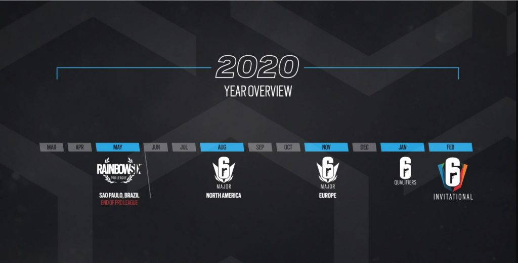 2020 year overview of R6 esports