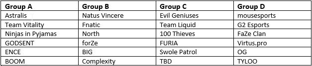 ESL season 11 Groups