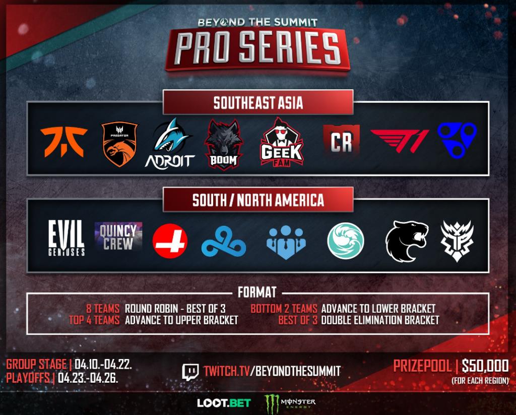 BTE Pro Series teams
