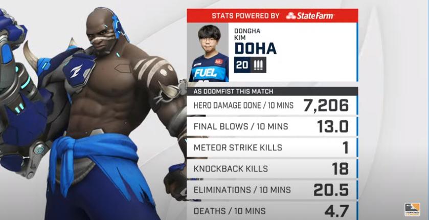 Doha Doomfist stats