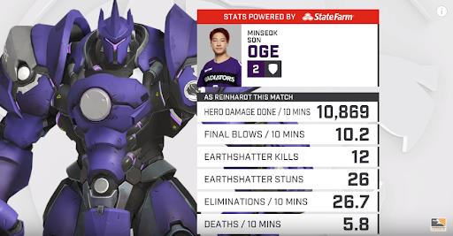 OGE Reinhardt's stats