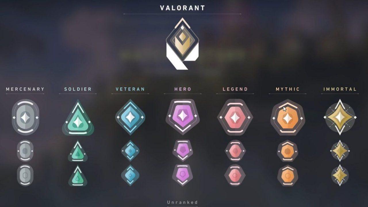 VALORANT ranked beta