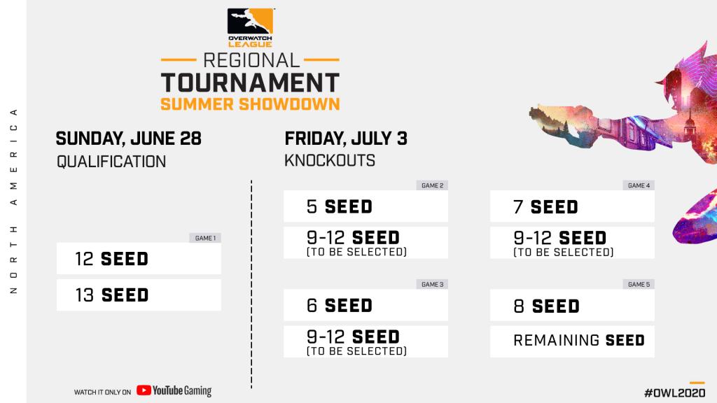 OWL Summer Showdown lower seed bracket