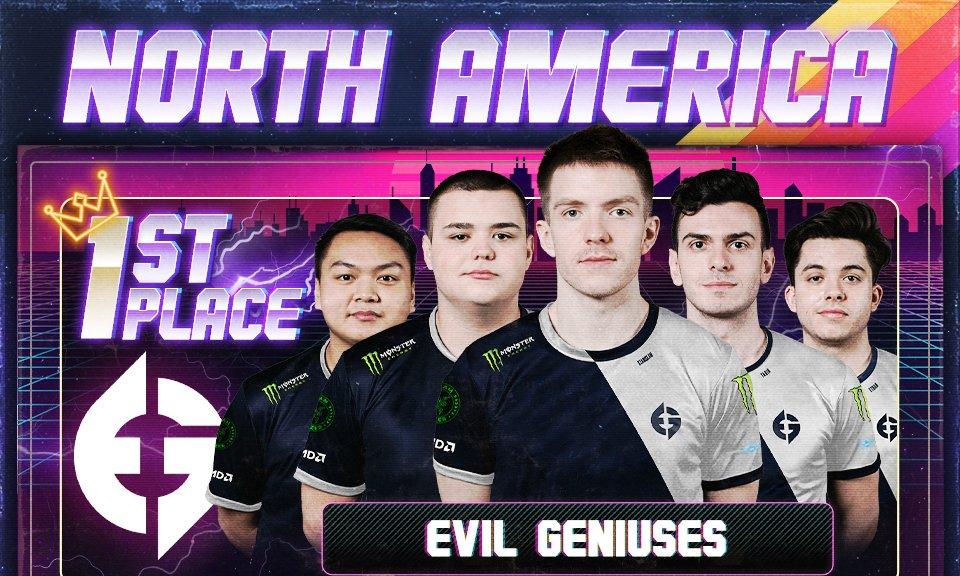 Evil Geniuses Steamroll Through Playoffs to Win cs_summit 6