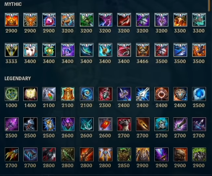 League of Legends mythic and legendary items