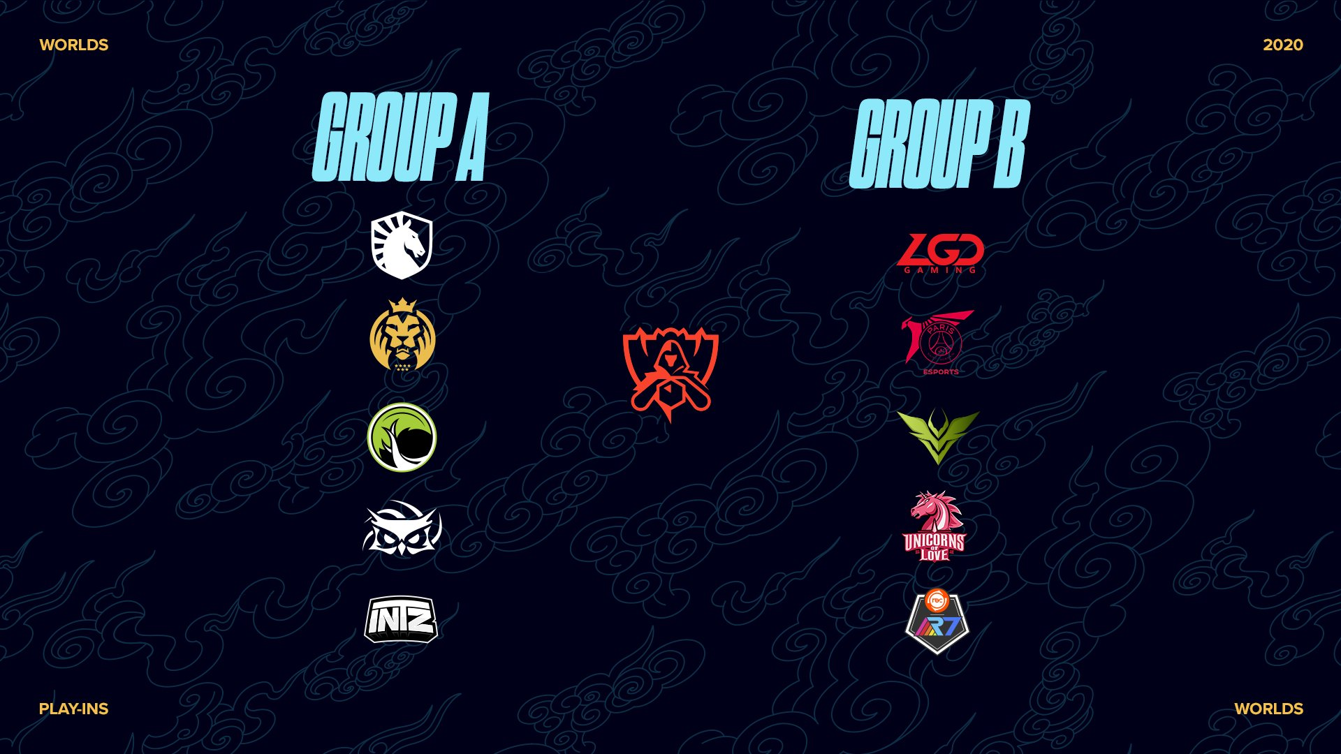The Conflict Of Interest Tied To Psg Talon And Lgd Gaming At Worlds 2020 Hotspawn Com