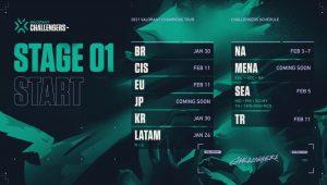 Riot Games Announces VALORANT Challengers Dates