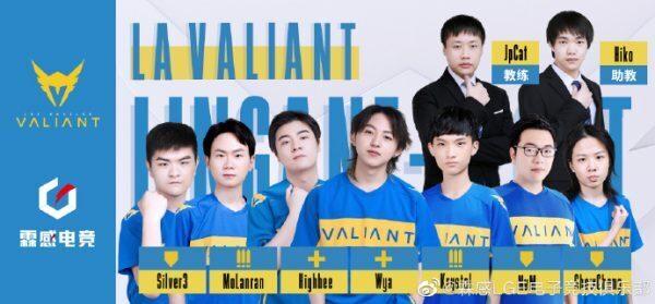 LA Valiant 2021 roster