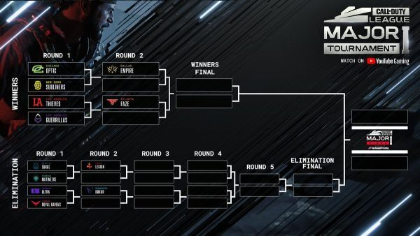 Call of Duty League Major Bracket