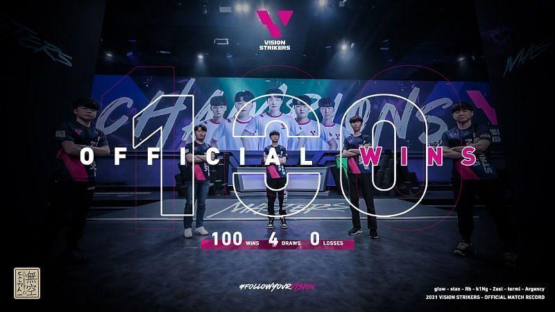 Vision Strikers undefeated streak